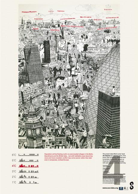 Grafous :: Diseño Gráfico Social, Sostenible y Activista :: Six Degrees. EcoLabs